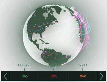 Cyberthreat Map